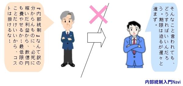 経営者(トップ)の意識改革