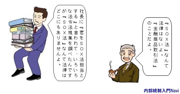 金融商品取引法,日本版SOX法
